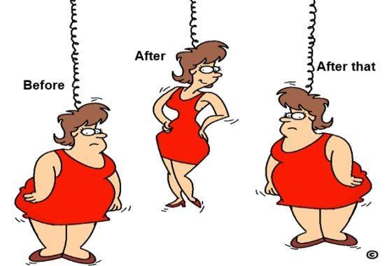 با این شیوه که بصورت دوره ای رژیم باشید،بیشتر چاق میشوید