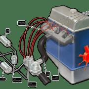 برای اینکه موتور به طور بهینه و مناسبی کار کند نیاز به مقدار مناسبی از مخلوط سوخت و هوا دارد که این نیاز با توجه به نیازها متفاوت آن می باشد .