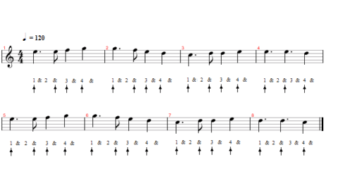 ریتم موسیقی و دو قسمت اصلی آن