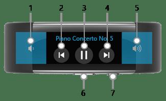 کنترل موسیقی با مایکروسافت بند 2