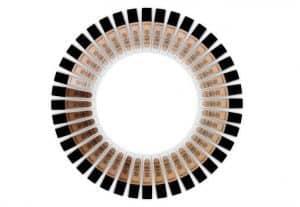 آشنایی با انواع فونداسیون ، بهترین نوع فونداسیون برای پوست شما چیست؟