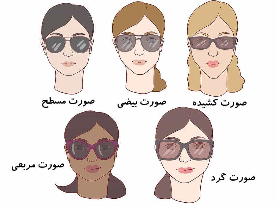 فرم عینک آفتابی مناسب برای فرم صورت