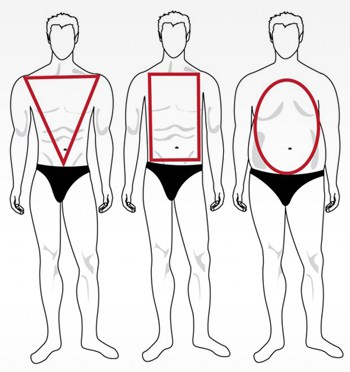 فرم اندام مردانه