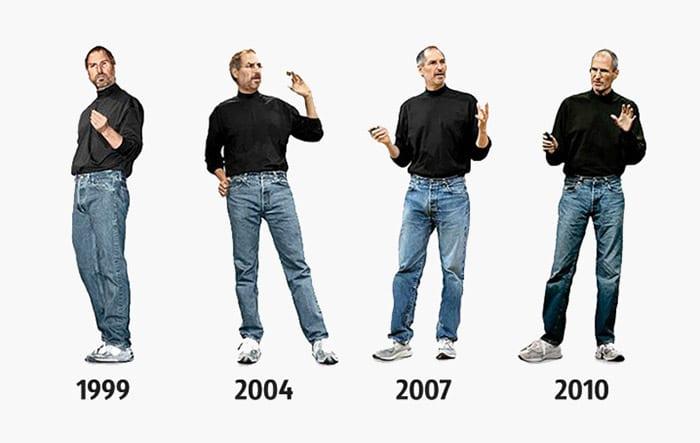 استیو جابز از افراد موفق مشهوری بود که سبک خاص خود رادر لباس پوشیدن داشت