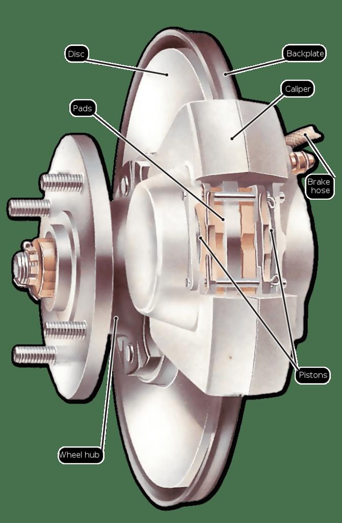 ترمز دیسکی ، دارای یک دیسک است که همراه چرخ می چرخد .