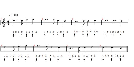 ریتم موسیقی چیست و از چه قسمت هایی تشکیل شده است؟