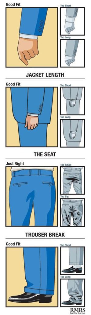 اندازه بودن عنصر پایه لباس مردانه