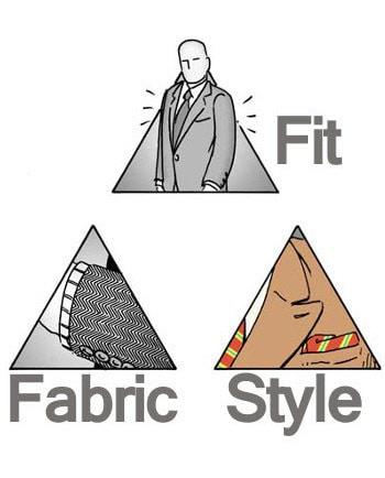 سه عنصر پایه لباس مردانه