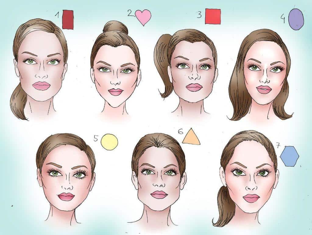 روش برای پیدا کردن فرم صورت