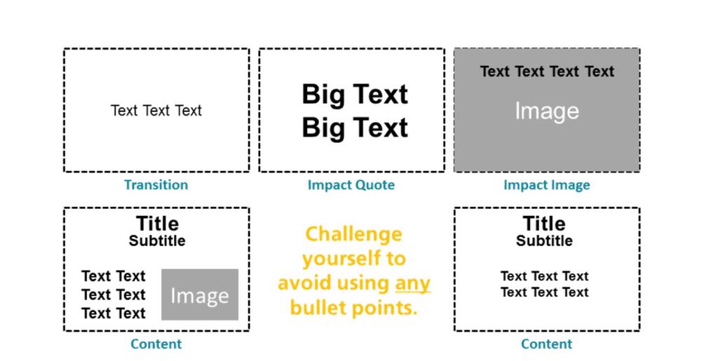 3 تا فونت انتخاب کرده و در کل اسلایدها فقط از این سه فونت استفاده کنید.
