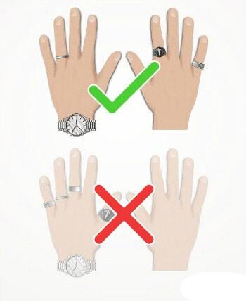 انگشتر مردانه و معنای آن