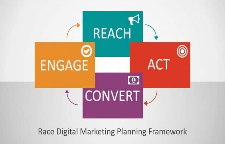 معرفی مدل RACE در بازاریابی – چارچوبی عملیاتی برای بهبود دیجیتال مارکتینگ