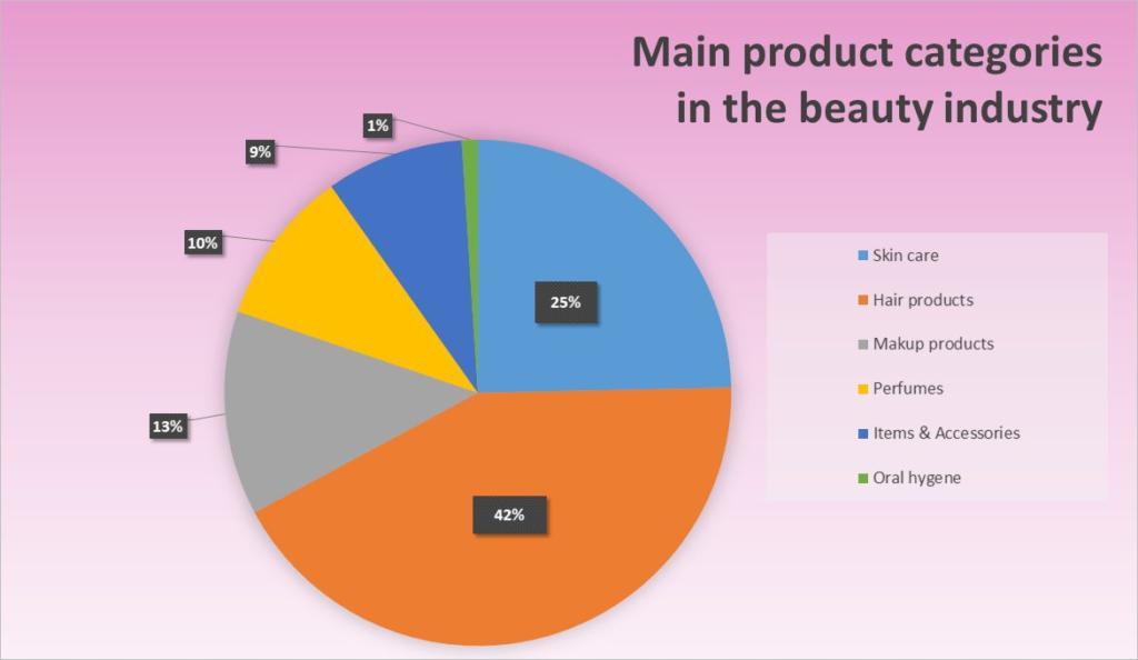صنعت عطرسازی