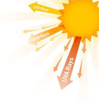 ضد آفتاب خوب