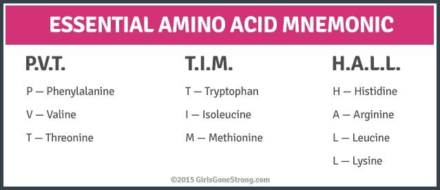 آمینو اسید ضروری