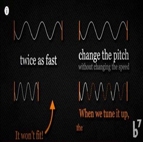 تغییر در پیچ صدا