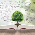 قانون درخت دانش به جای حفظ کردن طوطی وار